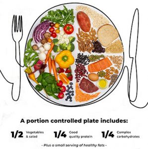 Portion Control Weight Loss